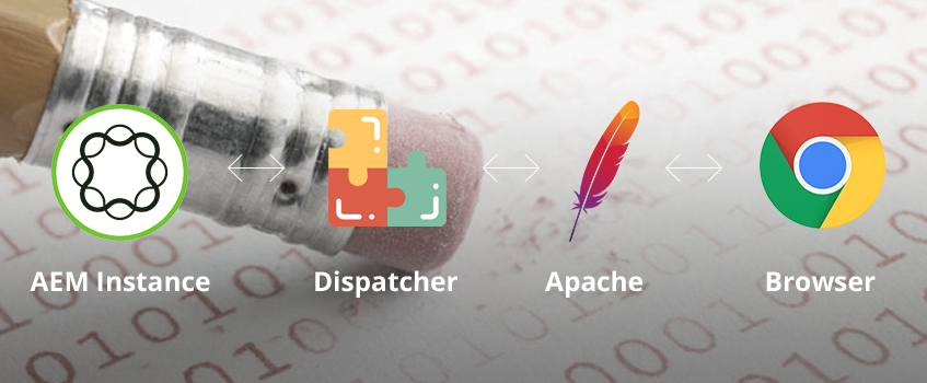 AEM Dispatcher. Part 4: Cache invalidation