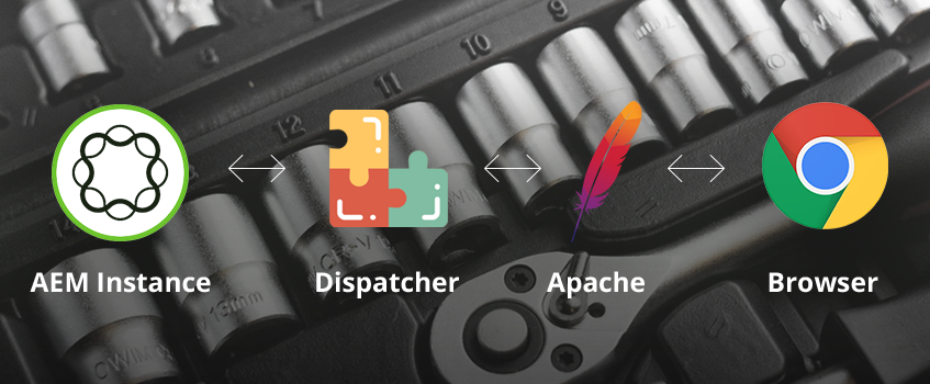 AEM Dispatcher  Part 5: Useful tools — Axamit | Certified