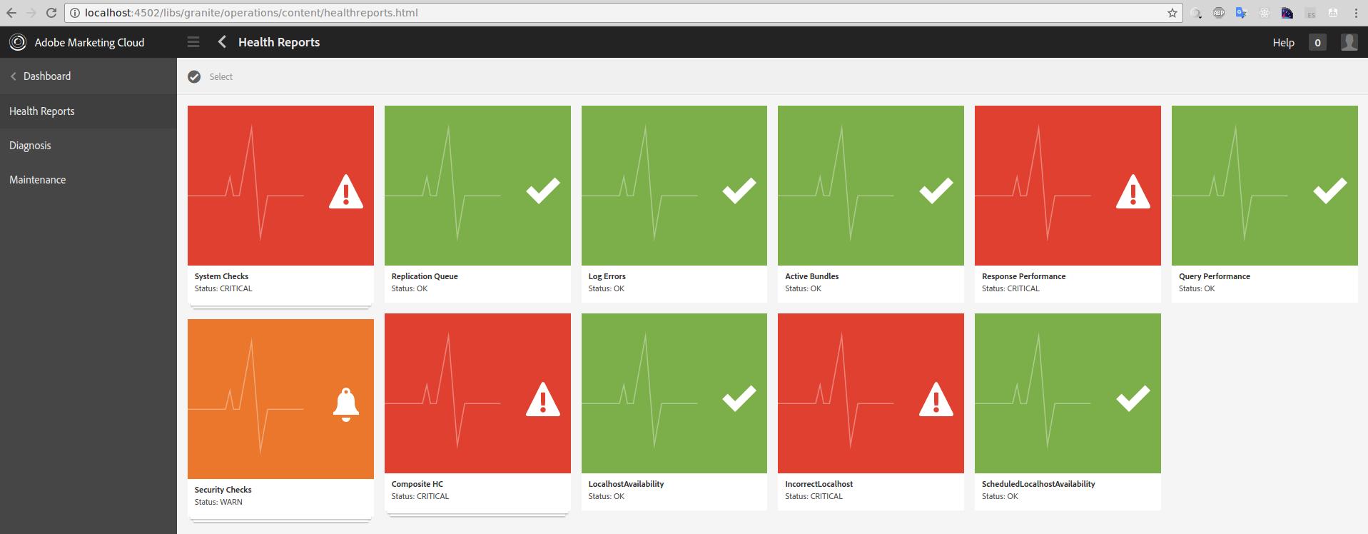 The Logic behind Dashboard Tool Diagnosis