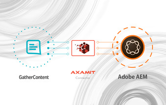 Axamit has delivered GatherContent integration module for AEM